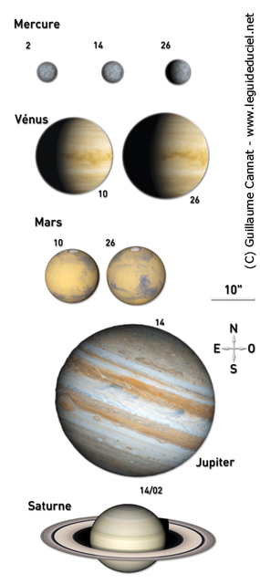 taille_planets_fevrier